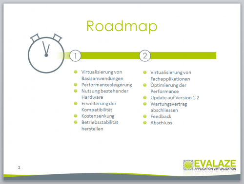PowerPoint Folienmaster + DinA4 Dokumentenvorlage + Roadmap Vorlage