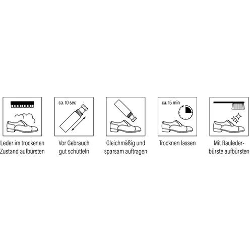 5 Icons/Piktogramme für neues Schuhpflegeprodukt