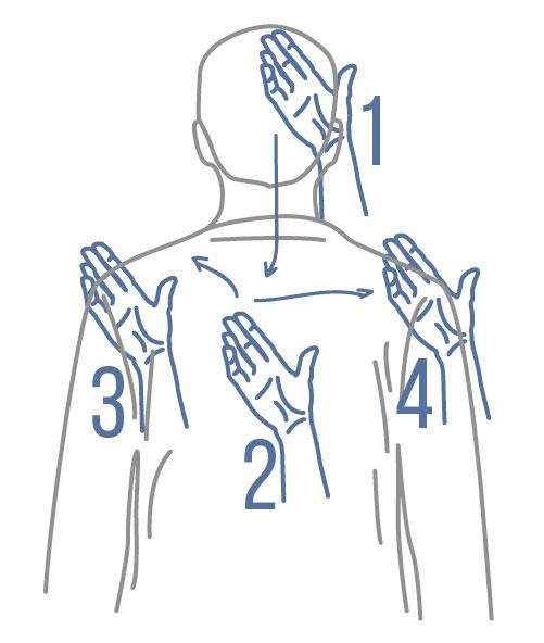 Kreuzzeichen Machen