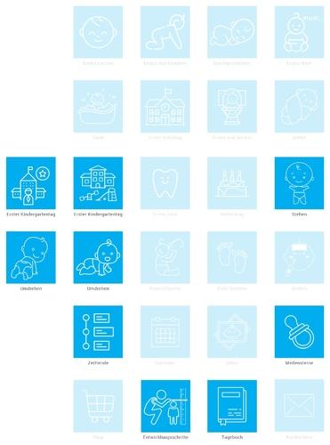 Entwicklung eines einheitlichen Icon-Konzeptes