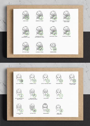Icon-Designs zur Darstellung der Anwendungsbereiche für Naturkosmetik